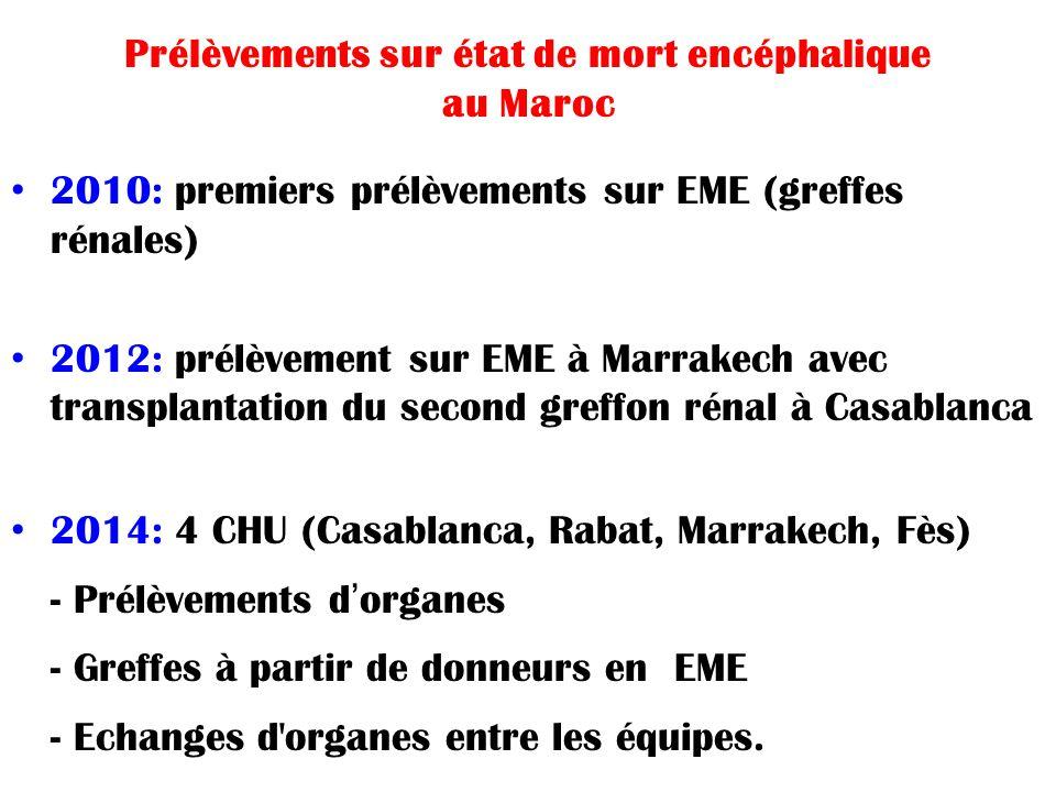 Prélèvements sur état de mort encéphalique au Maroc 2010: premiers prélèvements sur EME (greffes rénales) 2012: prélèvement sur EME à Marrakech avec t