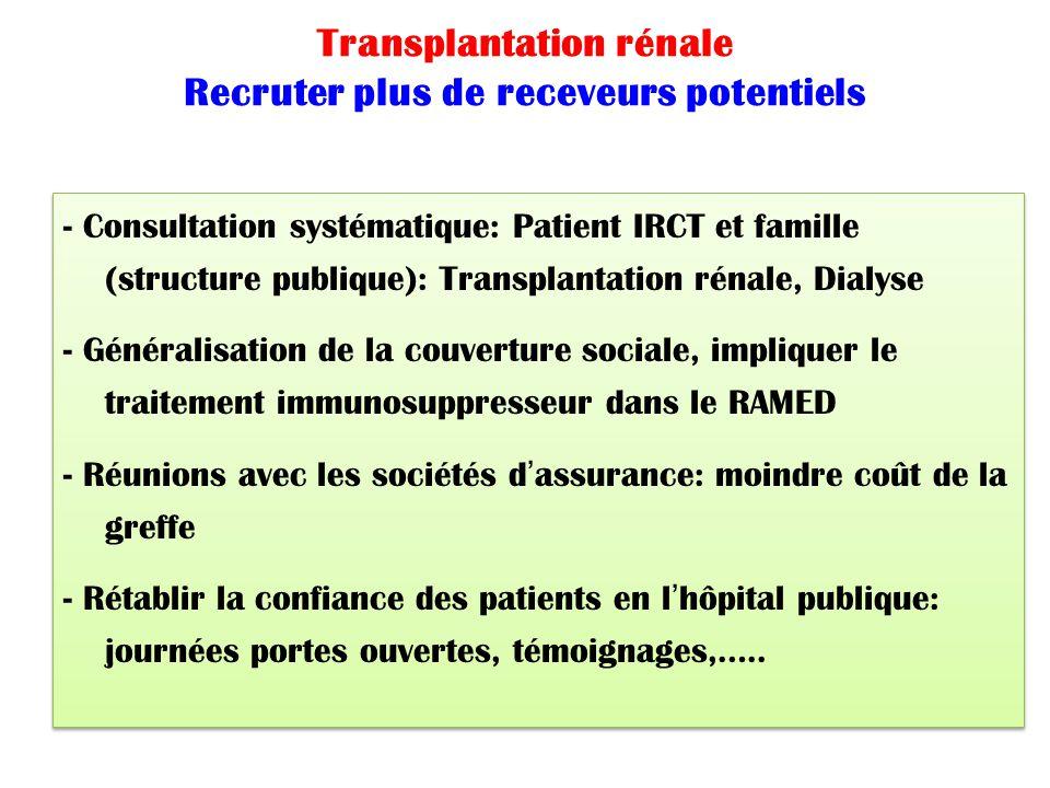 Transplantation rénale Recruter plus de receveurs potentiels - Consultation systématique: Patient IRCT et famille (structure publique): Transplantatio