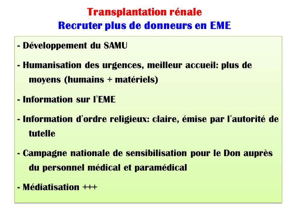 Transplantation rénale Recruter plus de donneurs en EME - Développement du SAMU - Humanisation des urgences, meilleur accueil: plus de moyens (humains