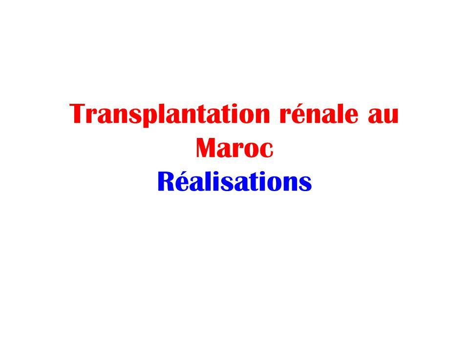 Transplantation rénale au Maroc Réalisations