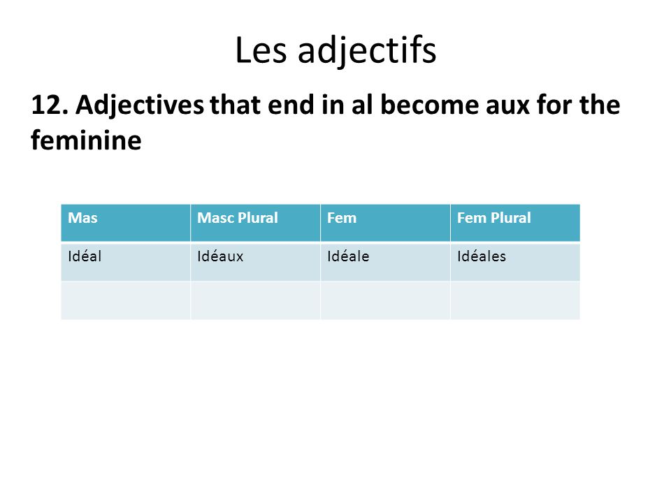Les adjectifs 12. Adjectives that end in al become aux for the feminine MasMasc PluralFemFem Plural IdéalIdéauxIdéaleIdéales
