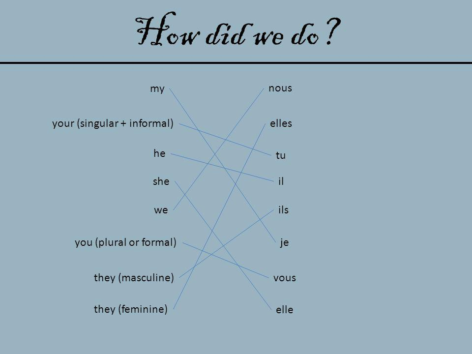 Different Plural Forms Look at these irregular endings: -eau , you add x ex: le gâteau = les gâteaux -al , you change the al to aux ex: l hôpital = les hôpitaux Nouns that end in s do not change ex: le mois = les mois French has many nouns that are made up of more than one word, such as, la salle de classe. Look at how their plural is formed.