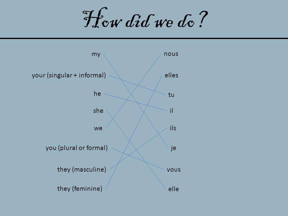 3.01 Être = to be an irregular verb!