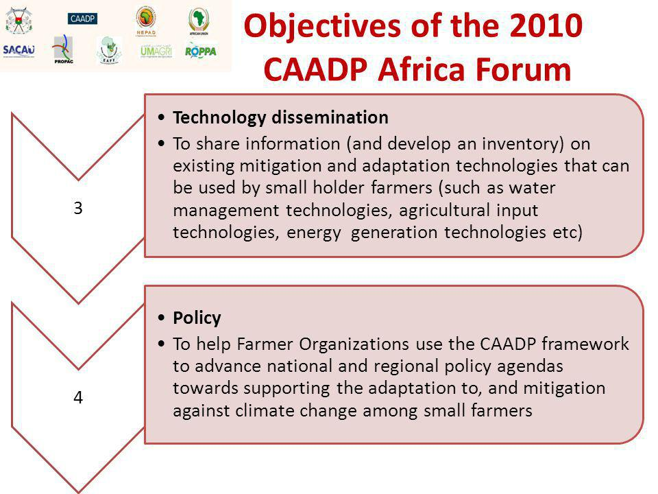 The general approach Setting the Scene Climate change and its impact on food security and income growth Analyzing best practices Strategic responses to climate change: Farmer and Country-led initiatives Way forward Which concrete initiatives can countries implement to mitigate climate change.