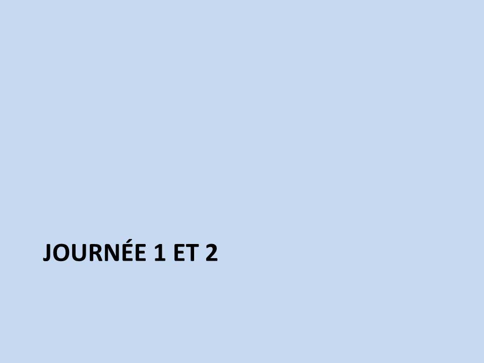 Que dites-vous(What do you say?) 1.Bonjour 2.Bonsoir 3.Salut DE F 1 3 2