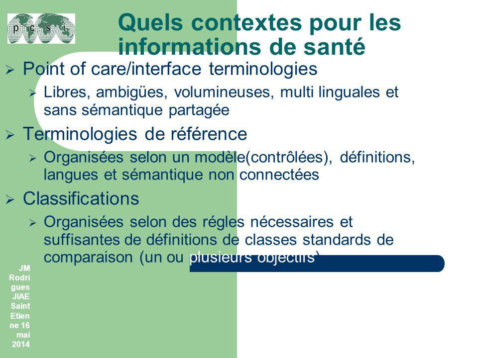 Quels contextes pour les informations de santé  Point of care/interface terminologies  Libres, ambigües, volumineuses, multi linguales et sans séman
