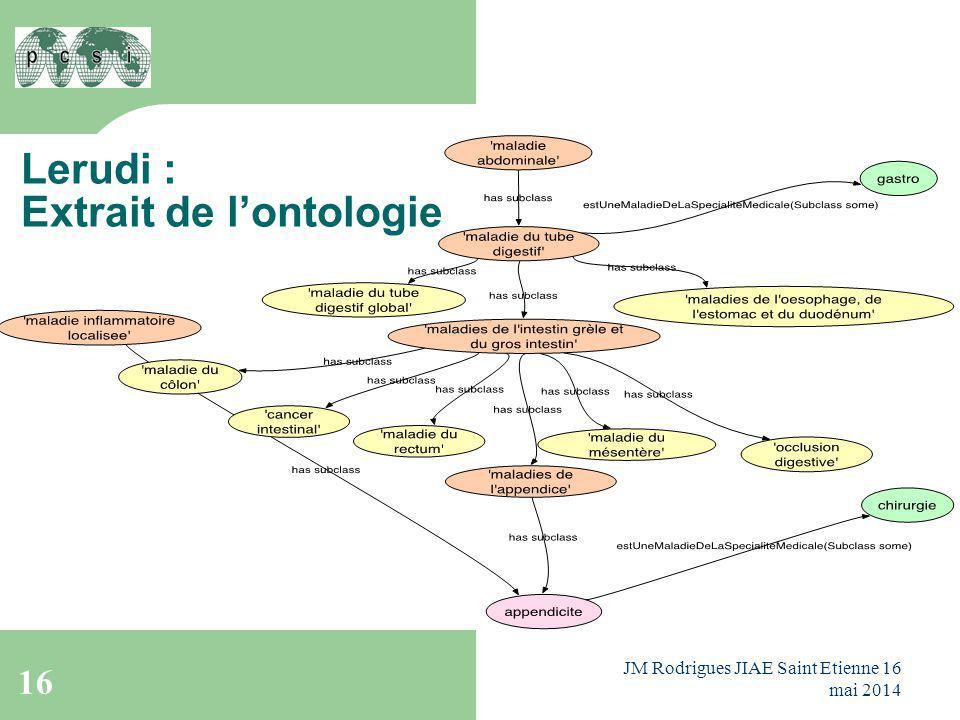 Lerudi : Extrait de l'ontologie JM Rodrigues JIAE Saint Etienne 16 mai 2014 16
