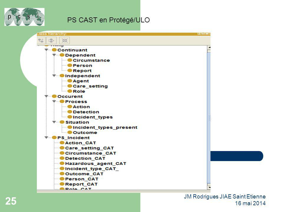 25 PS CAST en Protégé/ULO JM Rodrigues JIAE Saint Etienne 16 mai 2014