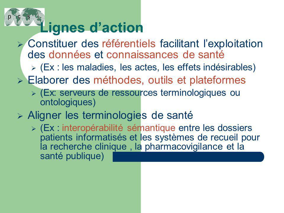 Lignes d'action  Constituer des référentiels facilitant l'exploitation des données et connaissances de santé  (Ex : les maladies, les actes, les eff
