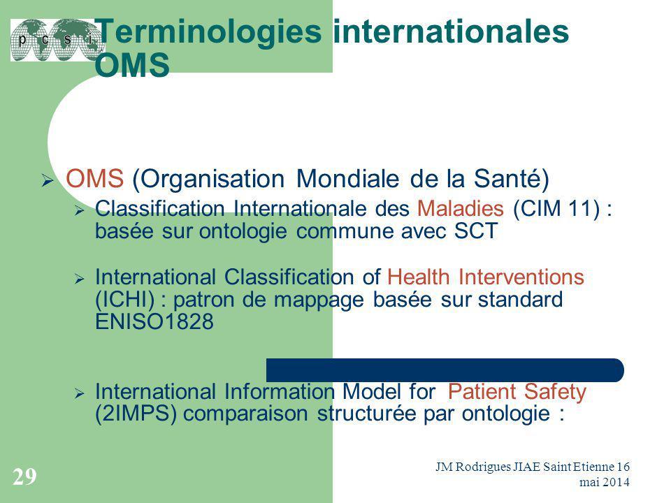 Terminologies internationales OMS  OMS (Organisation Mondiale de la Santé)  Classification Internationale des Maladies (CIM 11) : basée sur ontologi