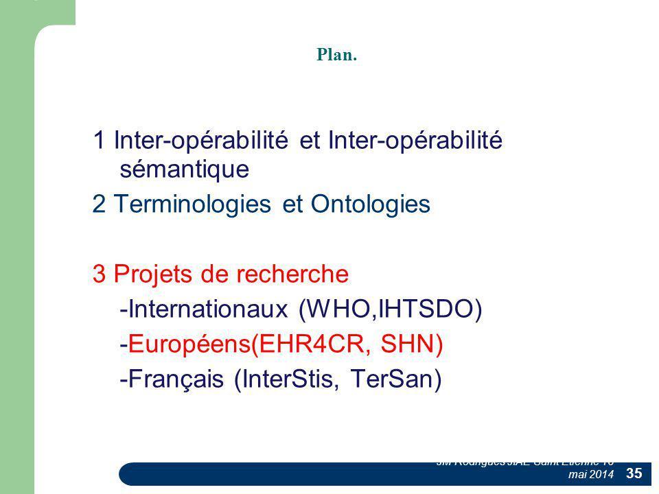 Plan. 1 Inter-opérabilité et Inter-opérabilité sémantique 2 Terminologies et Ontologies 3 Projets de recherche -Internationaux (WHO,IHTSDO) -Européens