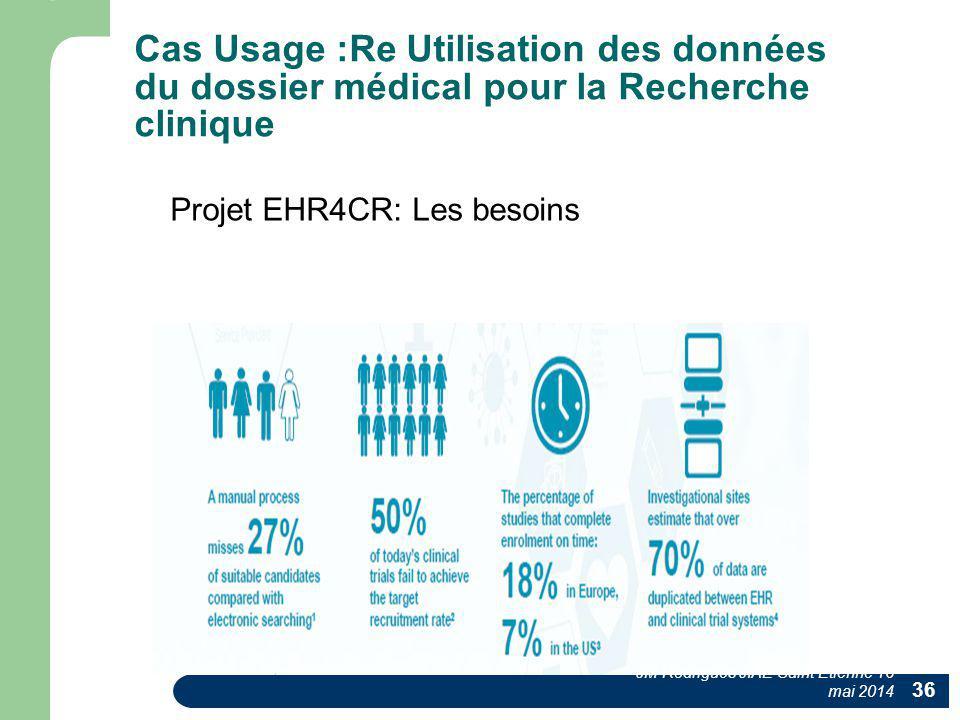 Cas Usage :Re Utilisation des données du dossier médical pour la Recherche clinique Projet EHR4CR: Les besoins 36 JM Rodrigues JIAE Saint Etienne 16 m