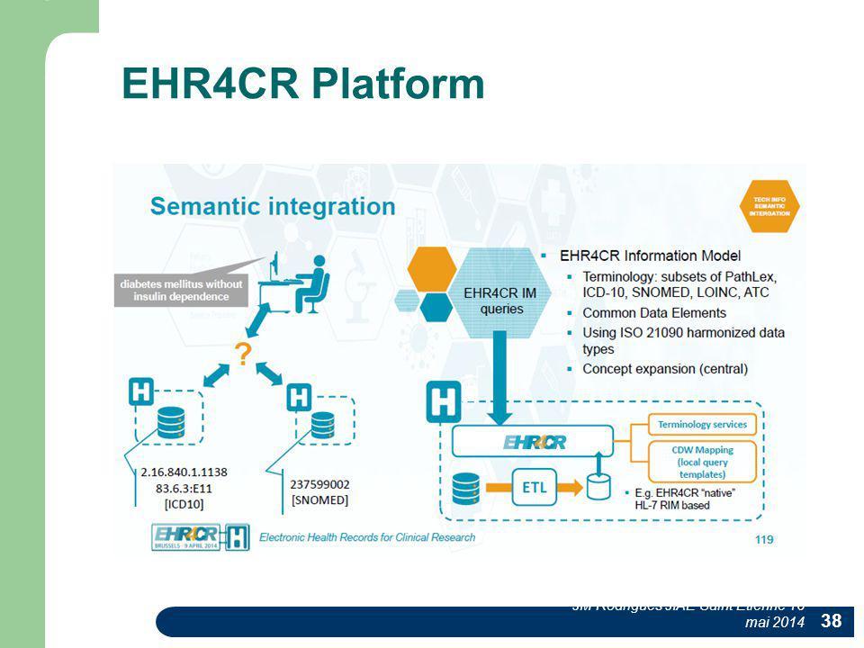 EHR4CR Platform JM Rodrigues JIAE Saint Etienne 16 mai 2014 38