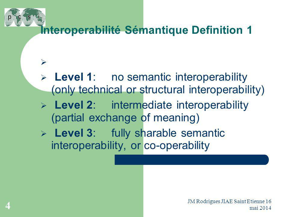 Interoperabilité Sémantique Definition 1   Level 1: no semantic interoperability (only technical or structural interoperability)  Level 2: intermed