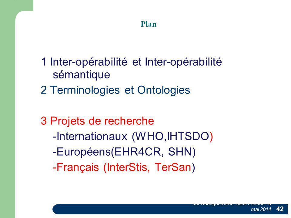 Plan 1 Inter-opérabilité et Inter-opérabilité sémantique 2 Terminologies et Ontologies 3 Projets de recherche -Internationaux (WHO,IHTSDO) -Européens(