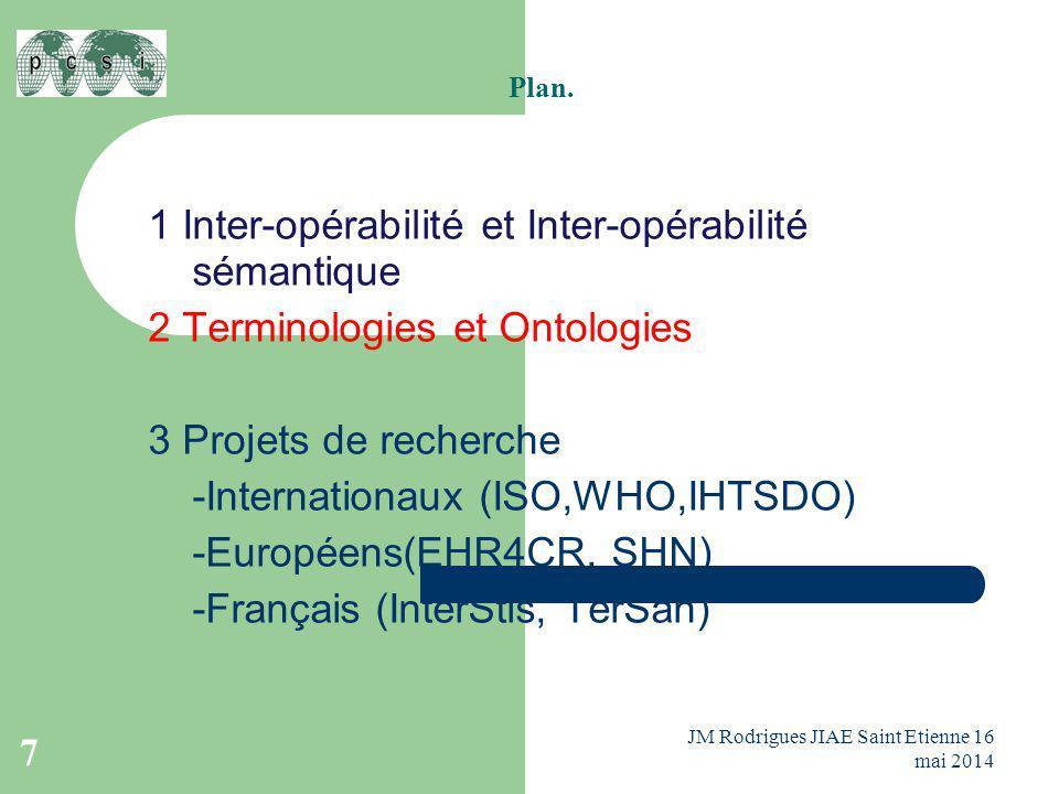 Plan. 1 Inter-opérabilité et Inter-opérabilité sémantique 2 Terminologies et Ontologies 3 Projets de recherche -Internationaux (ISO,WHO,IHTSDO) -Europ