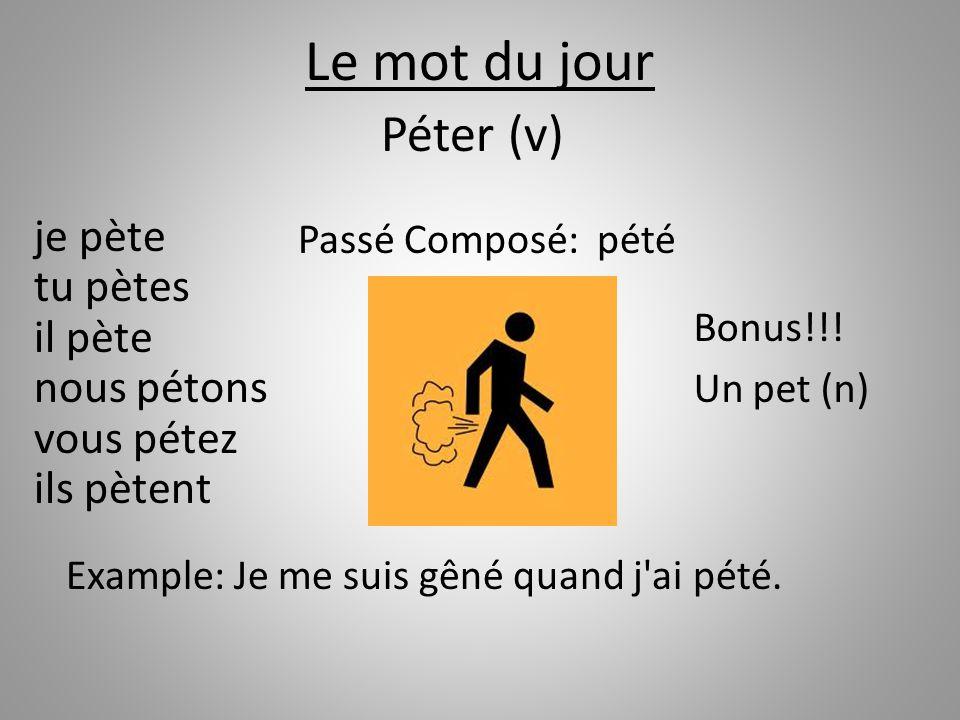Le mot du jour Péter (v) je pète tu pètes il pète nous pétons vous pétez ils pètent Passé Composé: pété Example: Je me suis gêné quand j'ai pété. Bonu