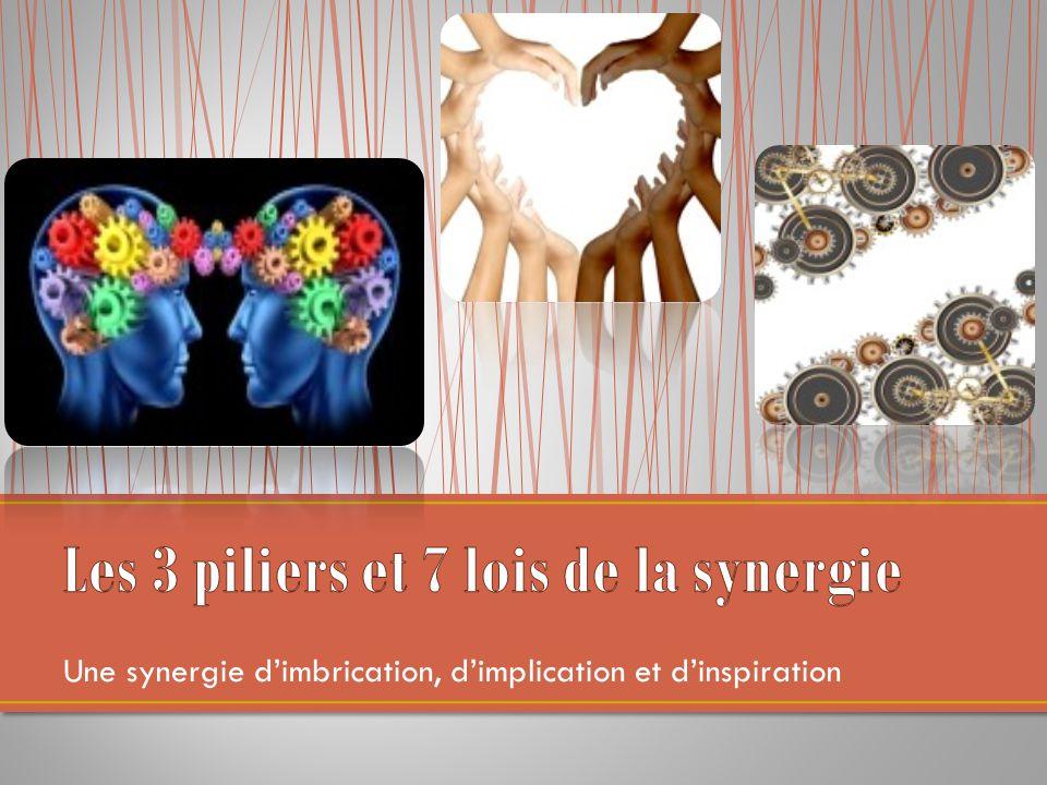 Une synergie d'imbrication, d'implication et d'inspiration