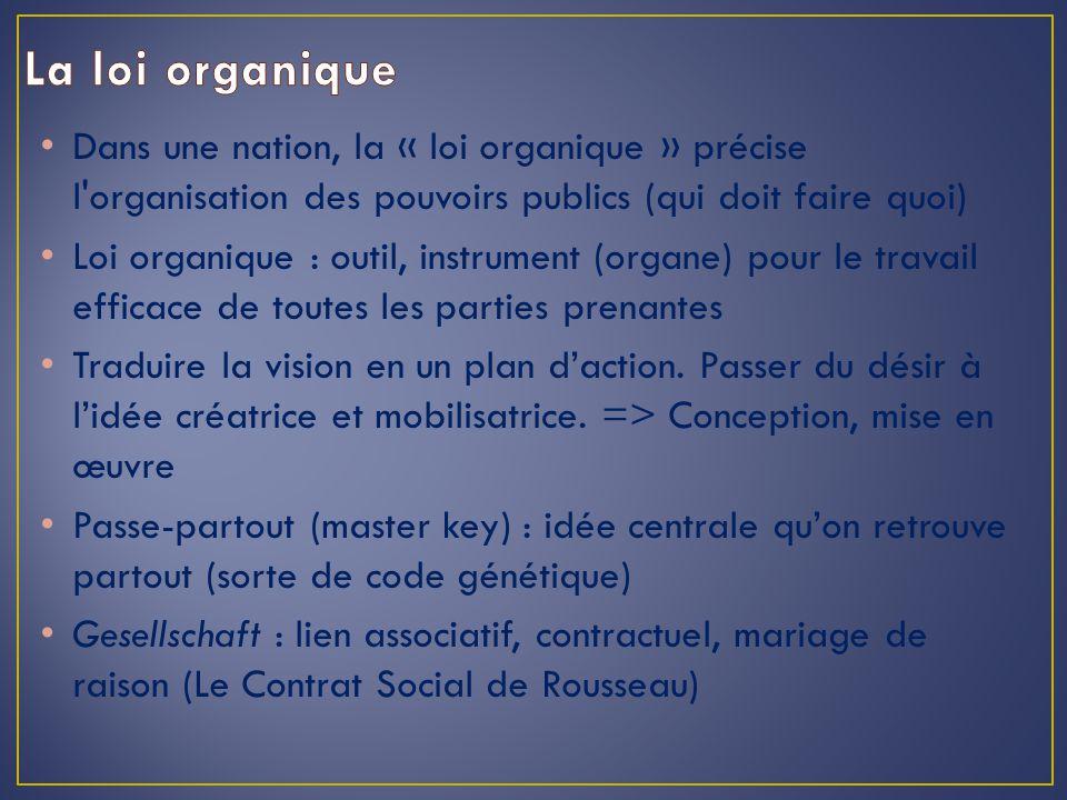 Dans une nation, la « loi organique » précise l organisation des pouvoirs publics (qui doit faire quoi) Loi organique : outil, instrument (organe) pour le travail efficace de toutes les parties prenantes Traduire la vision en un plan d'action.