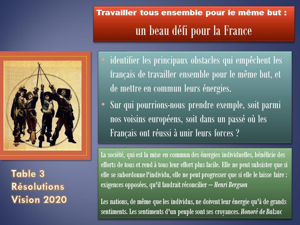 identifier les principaux obstacles qui empêchent les français de travailler ensemble pour le même but, et de mettre en commun leurs énergies.