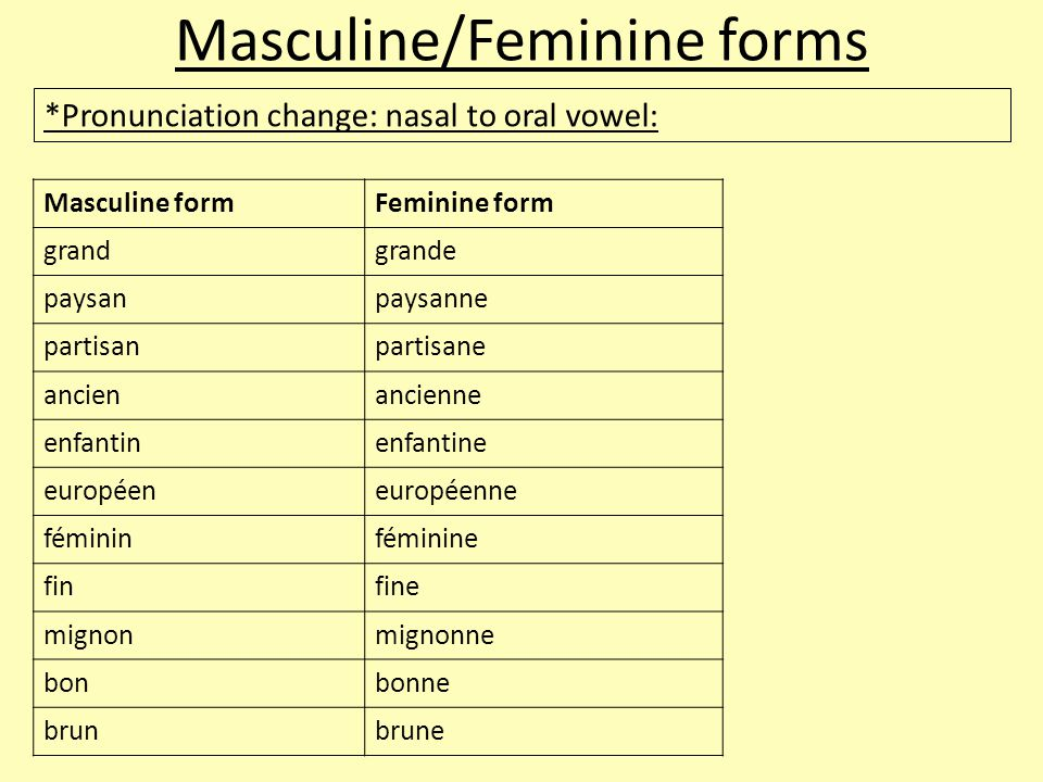 *Pronunciation change: nasal to oral vowel: Masculine formFeminine form grandgrande paysanpaysanne partisanpartisane ancienancienne enfantinenfantine européeneuropéenne fémininféminine finfine mignonmignonne bonbonne brunbrune