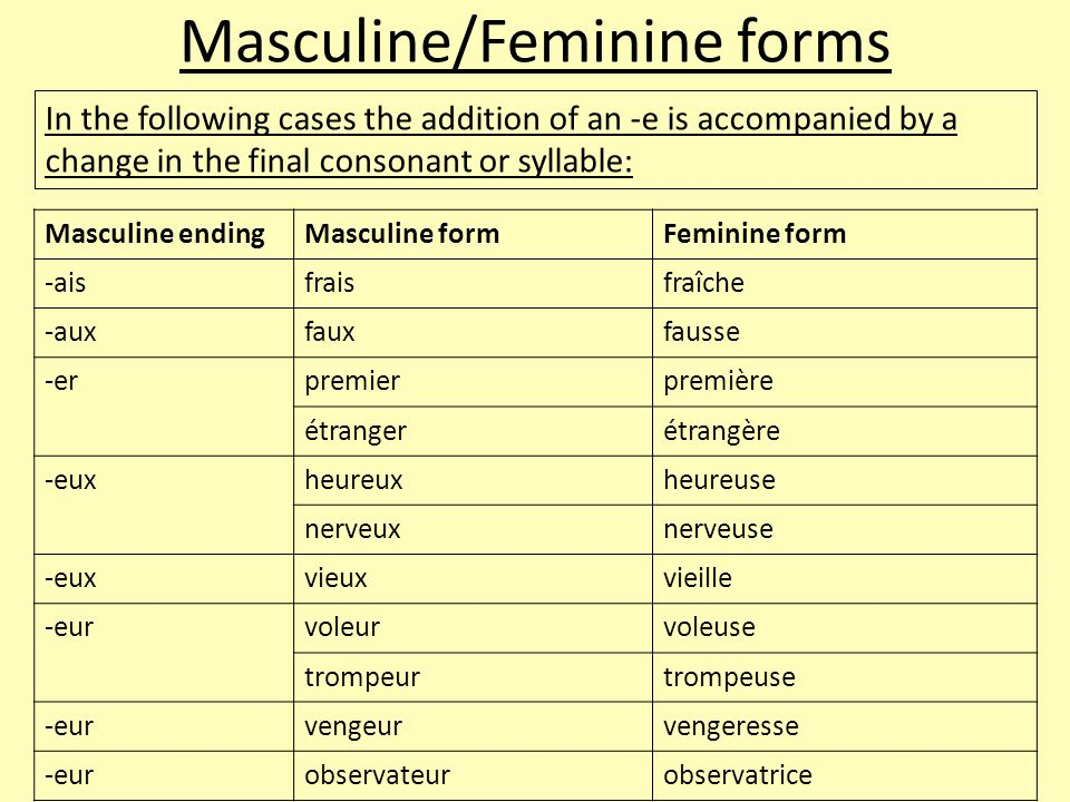 Masculine/Feminine forms In the following cases the addition of an -e is accompanied by a change in the final consonant or syllable: Masculine endingMasculine formFeminine form -aisfraisfraîche -auxfauxfausse -erpremierpremière étrangerétrangère -euxheureuxheureuse nerveuxnerveuse -euxvieuxvieille -eurvoleurvoleuse trompeurtrompeuse -eurvengeurvengeresse -eurobservateurobservatrice