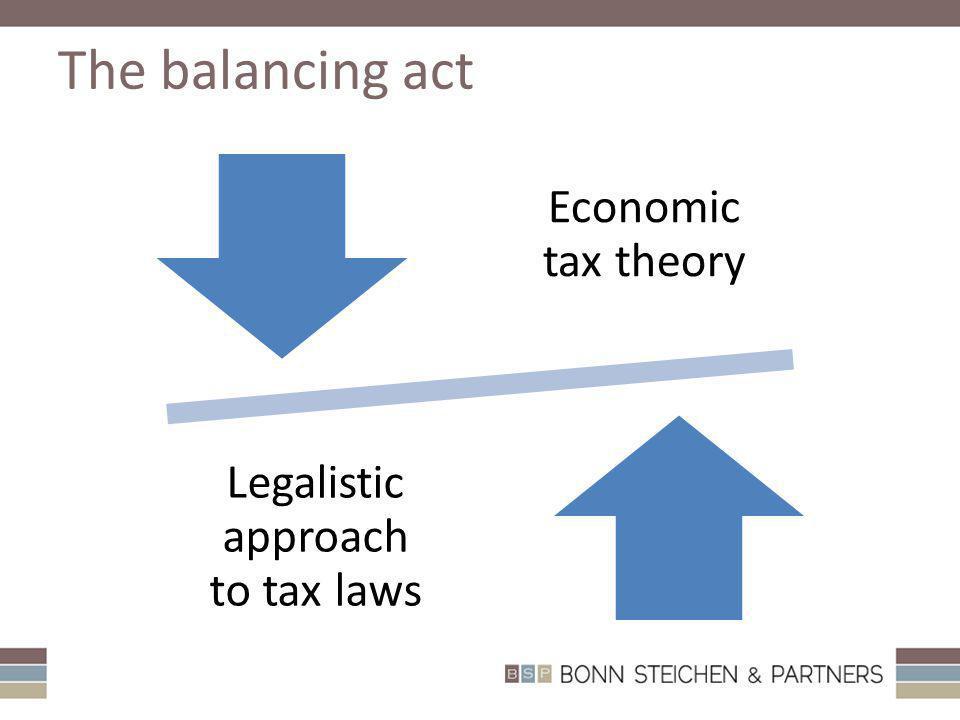 Cliquez et modifiez le titre Cliquez pour modifier les styles du texte du masque – Deuxième niveau Troisième niveau – Quatrième niveau » Cinquième niveau The balancing act Economic tax theory Legalistic approach to tax laws