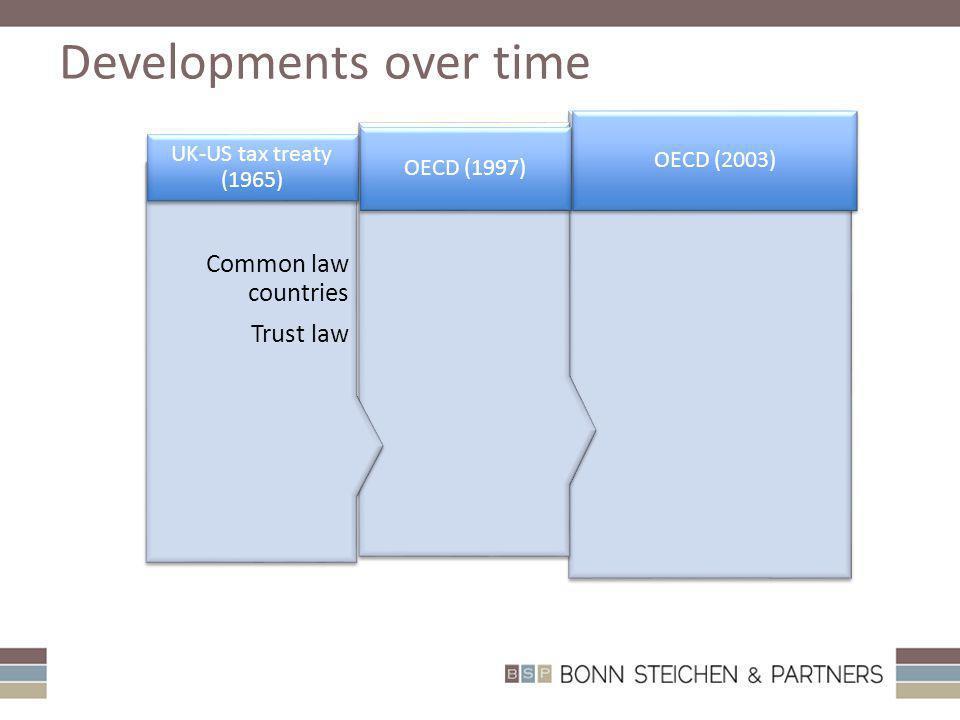 Cliquez et modifiez le titre Cliquez pour modifier les styles du texte du masque – Deuxième niveau Troisième niveau – Quatrième niveau » Cinquième niveau Developments over time OECD (2003) OECD (1997) Common law countries Trust law UK-US tax treaty (1965)