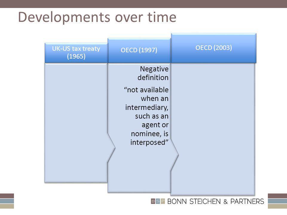 Cliquez et modifiez le titre Cliquez pour modifier les styles du texte du masque – Deuxième niveau Troisième niveau – Quatrième niveau » Cinquième niveau Developments over time OECD (2003) Negative definition not available when an intermediary, such as an agent or nominee, is interposed OECD (1997) UK-US tax treaty (1965)