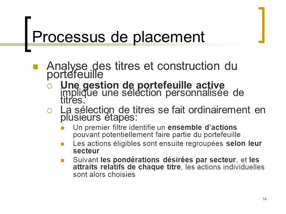 Processus de placement Analyse des titres et construction du portefeuille  Une gestion de portefeuille active implique une sélection personnalisée de