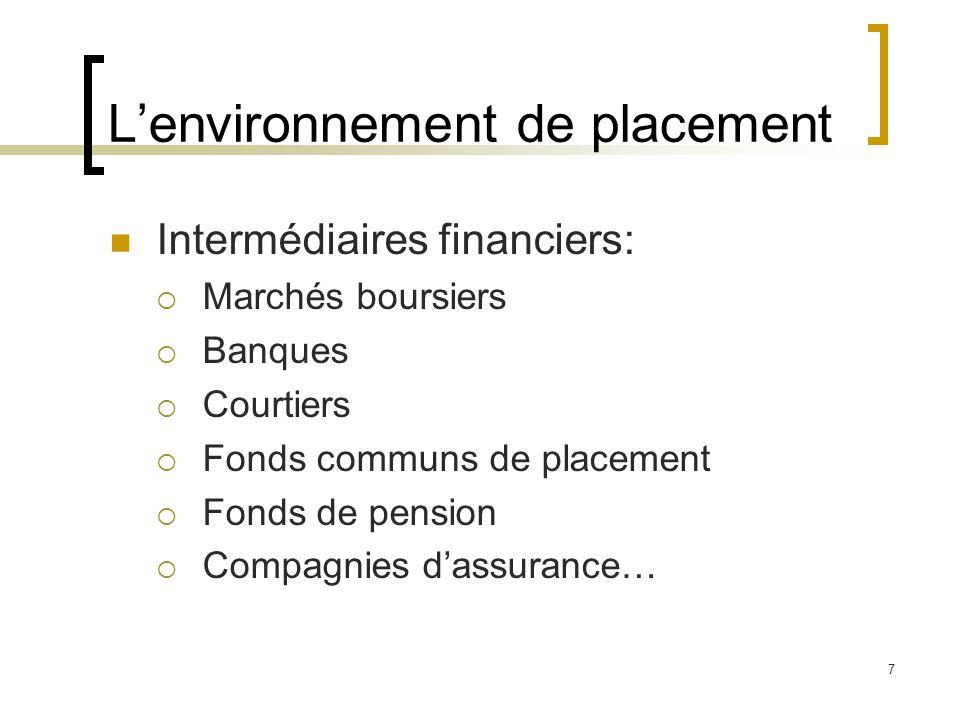 L'environnement de placement Intermédiaires financiers:  Marchés boursiers  Banques  Courtiers  Fonds communs de placement  Fonds de pension  Co