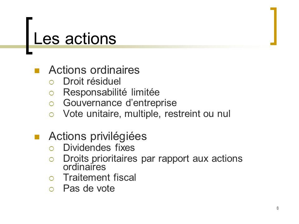 Les actions Actions ordinaires  Droit résiduel  Responsabilité limitée  Gouvernance d'entreprise  Vote unitaire, multiple, restreint ou nul Action