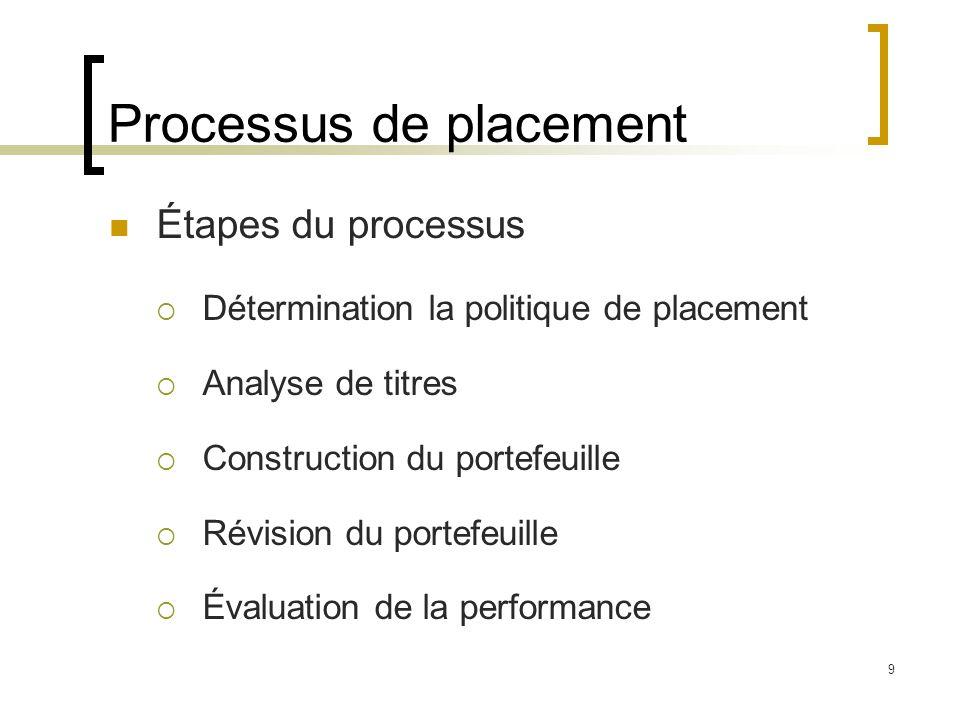 Processus de placement Étapes du processus  Détermination la politique de placement  Analyse de titres  Construction du portefeuille  Révision du