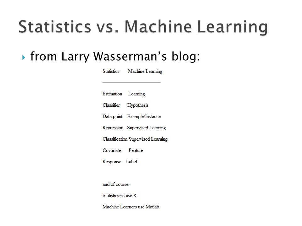  from Larry Wasserman's blog: