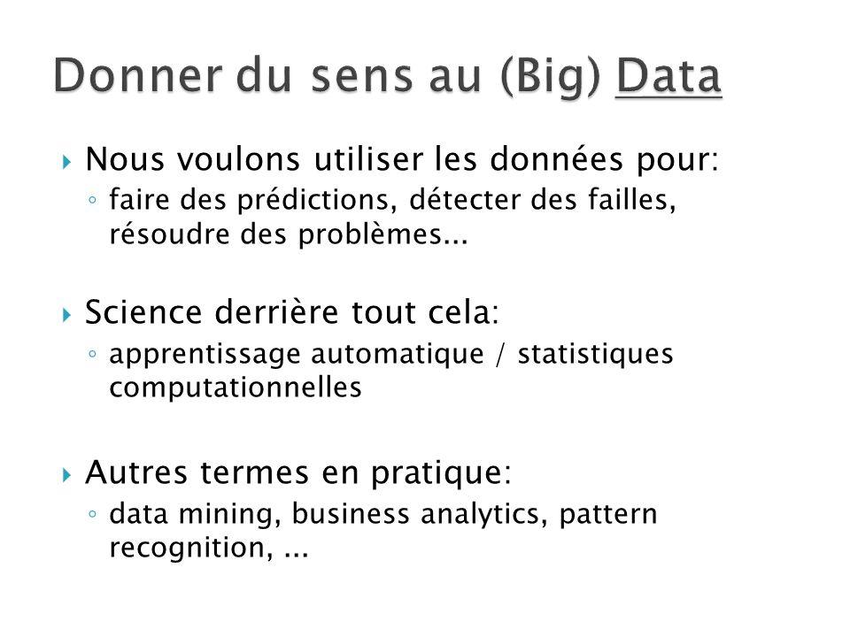  Nous voulons utiliser les données pour: ◦ faire des prédictions, détecter des failles, résoudre des problèmes...