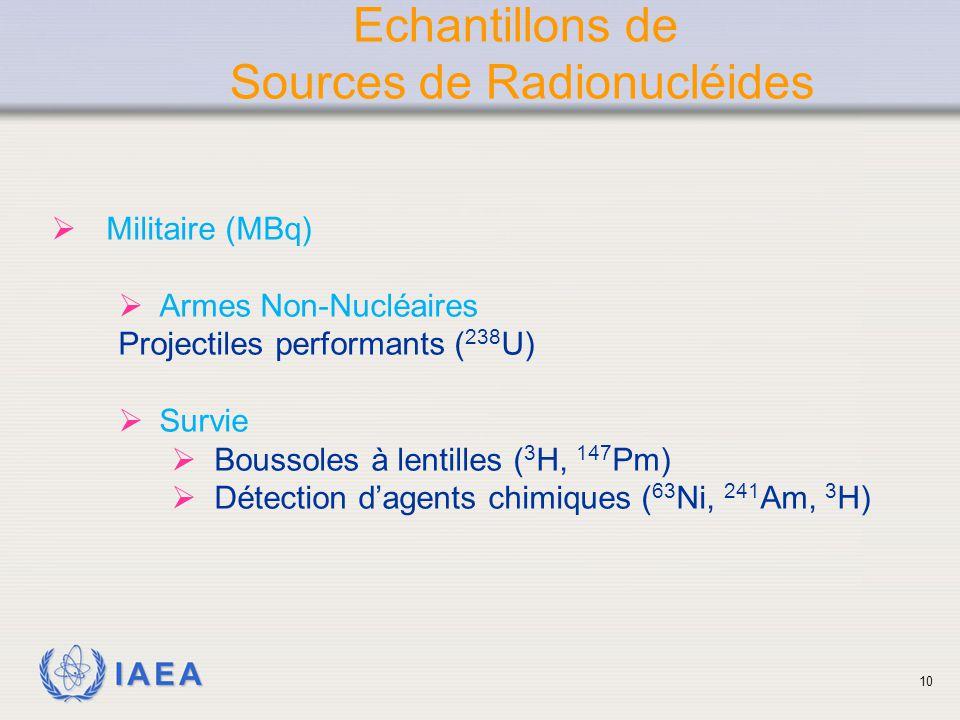 IAEA  Militaire (MBq)  Armes Non-Nucléaires Projectiles performants ( 238 U)  Survie  Boussoles à lentilles ( 3 H, 147 Pm)  Détection d'agents chimiques ( 63 Ni, 241 Am, 3 H) Echantillons de Sources de Radionucléides 10