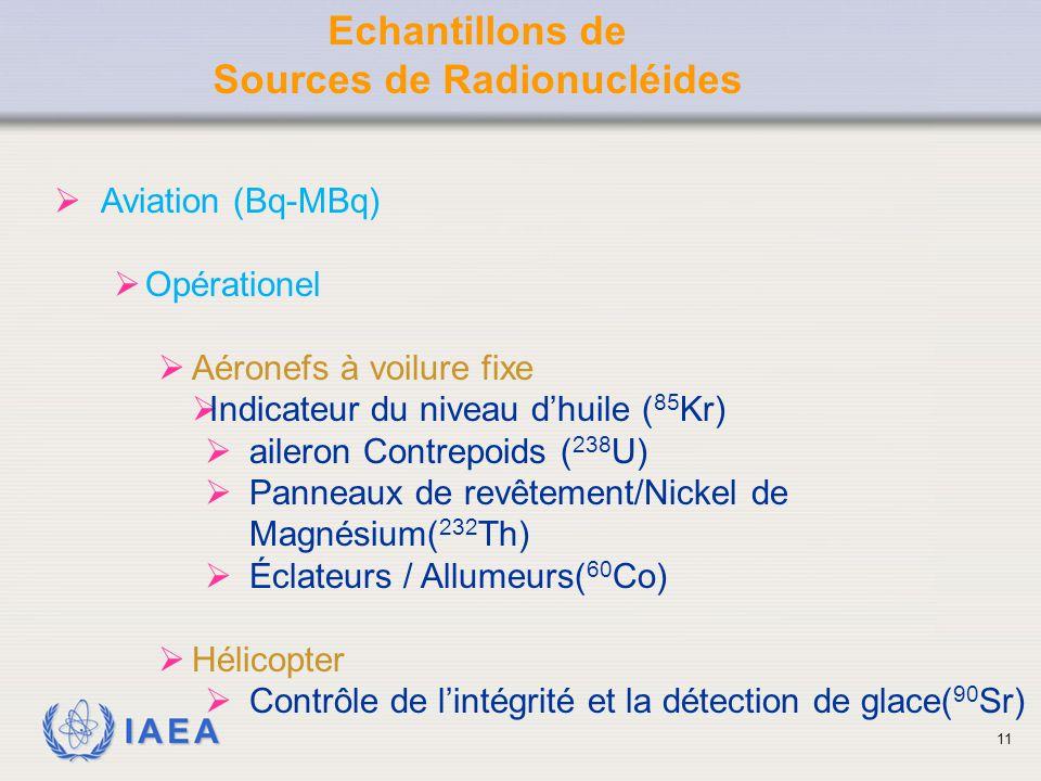 IAEA  Aviation (Bq-MBq)  Opérationel  Aéronefs à voilure fixe  Indicateur du niveau d'huile ( 85 Kr)  aileron Contrepoids ( 238 U)  Panneaux de revêtement/Nickel de Magnésium( 232 Th)  Éclateurs / Allumeurs( 60 Co)  Hélicopter  Contrôle de l'intégrité et la détection de glace( 90 Sr) Echantillons de Sources de Radionucléides 11