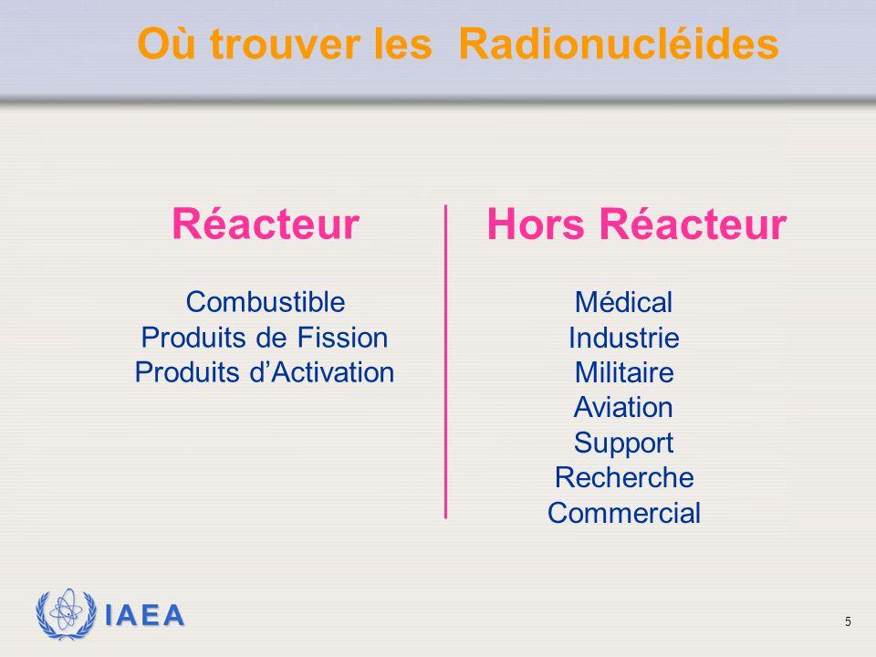 IAEA Exemples de Sources de Radionucléides  Médical  Usage Humain (MBq-TBq)  Médecine Nucléaire  Diagnostique ( 99m Tc, 131 I, 153 Gd, 125 I, 201 Tl)  Thérapeutique ( 131 I, 32 P, 89 Sr)  Radiothérapie  Télé thérapie ( 60 Co)  Curiethérapie ( 137 Cs, 192 Ir, 198 Au, 125 I, 109 Pd)  Usage Non-Humain (KBq)  Laboratoire In-Vitro ( 125 I, 51 Cr, 59 Co) 6