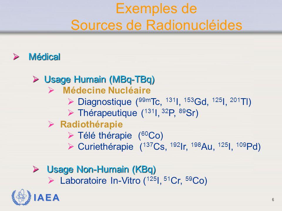 IAEA  Industrie (GBq-PBq)  Radiographie ( 192 Ir, 60 Co, 137 Cs)  Exploitation des mines ( 241 Am, 137 Cs, 60 Co, 238 U, 131 I, 3 H)  Irradiateurs ( 60 Co, 137 Cs)  Jauges  Fixes ( 137 Cs, 60 Co, 147 Pm)  Portables ( 241 Am, 137 Cs)  Cycle du combustible (U) Echantillons de Sources de Radionucléides 7