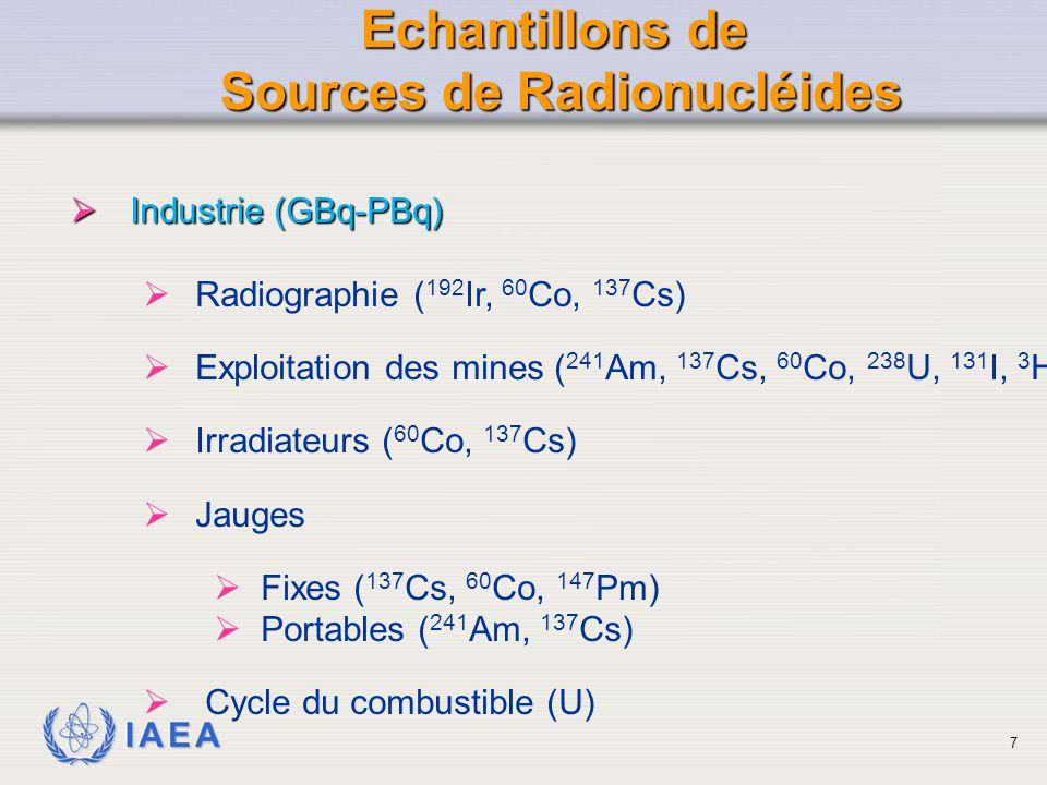 IAEA  Support (KBq ou moins)  Calibration/ Sources de contrôle ( 60 Co, 137 Cs, 239 Pu, 241 Am, 252 Cf, 238 U, 90 Sr, 232 Th)  Laboratoires Standards (plusieurs)  Recherche (MBq)  Chromatographies ( 63 Ni)  Formation (plusieurs) Echantillons de Sources de Radionucléides 8