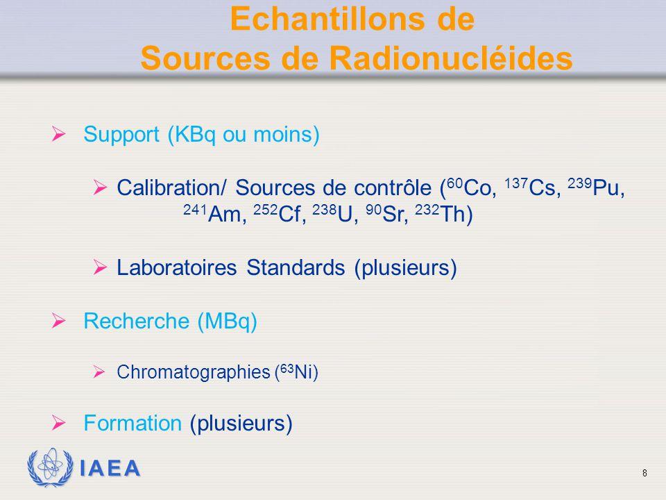 IAEA  Commercial (variables – typiquement MBq ou moins)  Person el  Montre-bracelet( 3 H, 147 Pm)  Vaisselle (U)  Loisirs  manteaux Lanterne( 232 Th)  Sûreté  Détecteurs de fumée ( 241 Am)  Avertissement/ Signe d'Exit ( 3 H)  Blindage ( 238 U)  Service  Dispositifs antistatiques ( 210 Po) Echantillons de Sources de Radionucléides 9