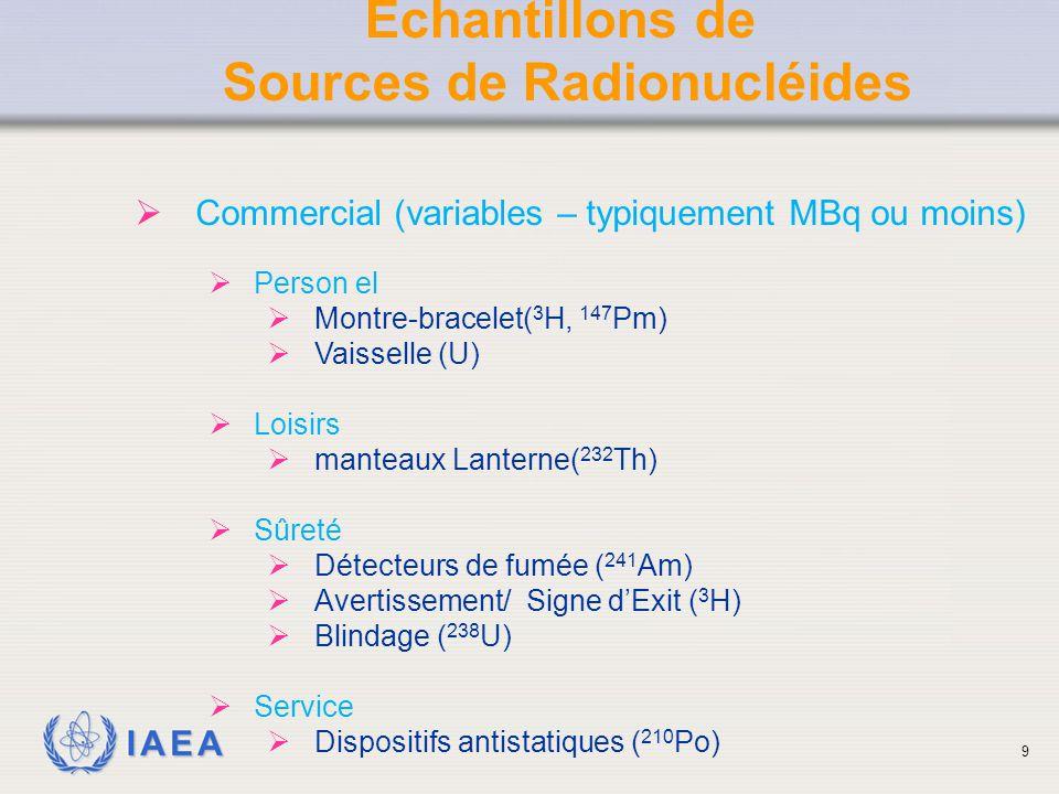 IAEA Sources scellées 20