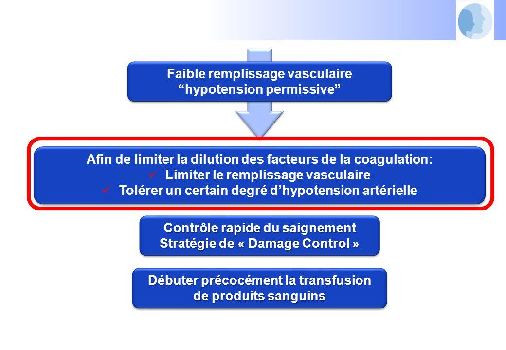 """Faible remplissage vasculaire """"hypotension permissive"""" Faible remplissage vasculaire """"hypotension permissive"""" Afin de limiter la dilution des facteurs"""