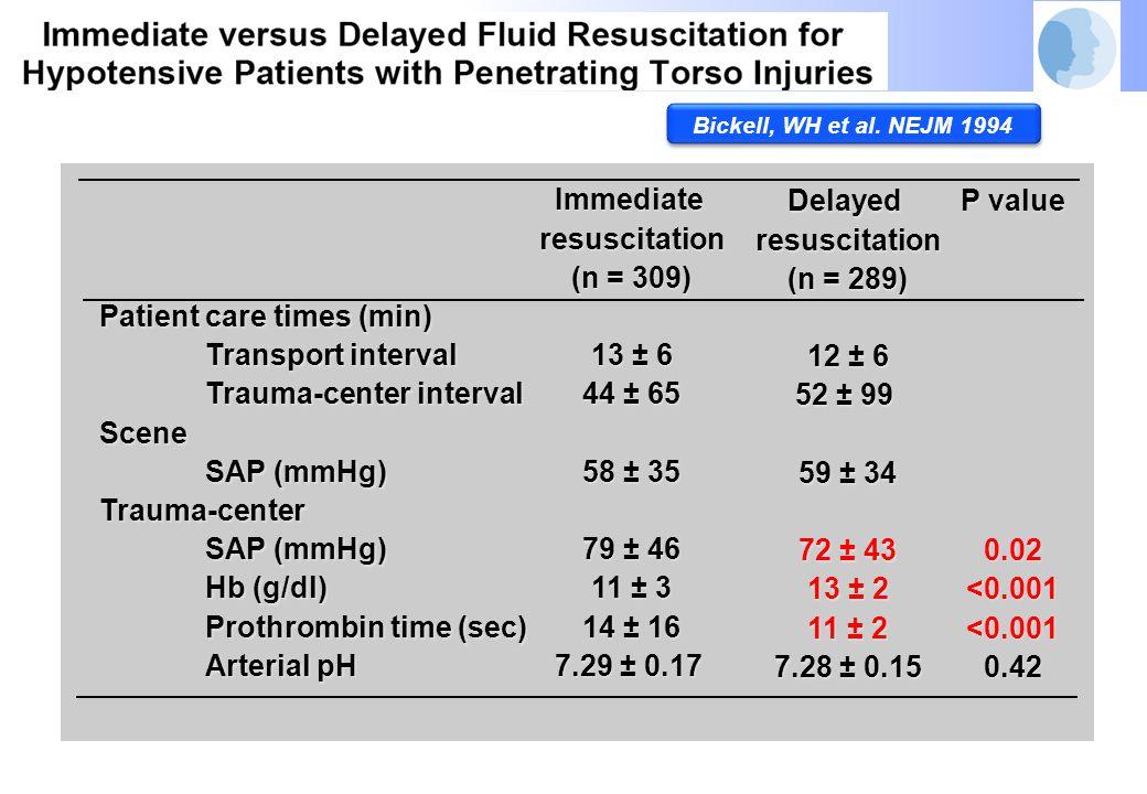 Patient care times (min) Transport interval Trauma-center interval Scene SAP (mmHg) Trauma-center Hb (g/dl) Prothrombin time (sec) Arterial pH Immedia