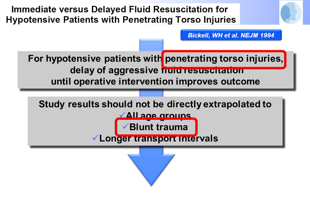 For hypotensive patients with penetrating torso injuries, delay of aggressive fluid resuscitation until operative intervention improves outcome For hy