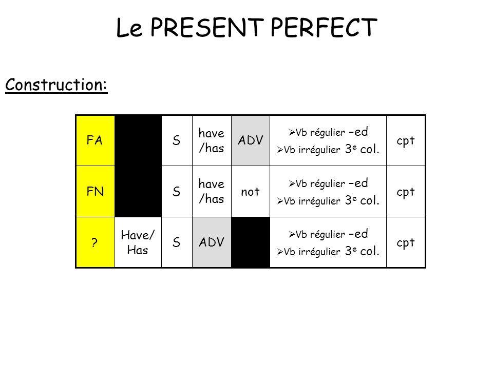 Le PRESENT PERFECT Construction: cpt  Vb régulier –ed  Vb irrégulier 3 e col.