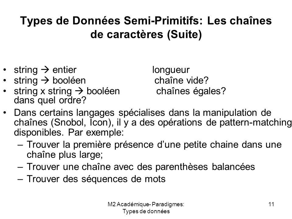M2 Académique- Paradigmes: Types de données 11 Types de Données Semi-Primitifs: Les chaînes de caractères (Suite) string  entier longueur string  booléen chaîne vide.