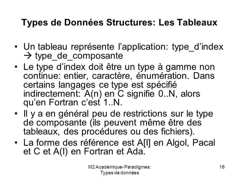 M2 Académique- Paradigmes: Types de données 16 Types de Données Structures: Les Tableaux Un tableau représente l'application: type_d'index  type_de_composante Le type d'index doit être un type à gamme non continue: entier, caractère, énumération.