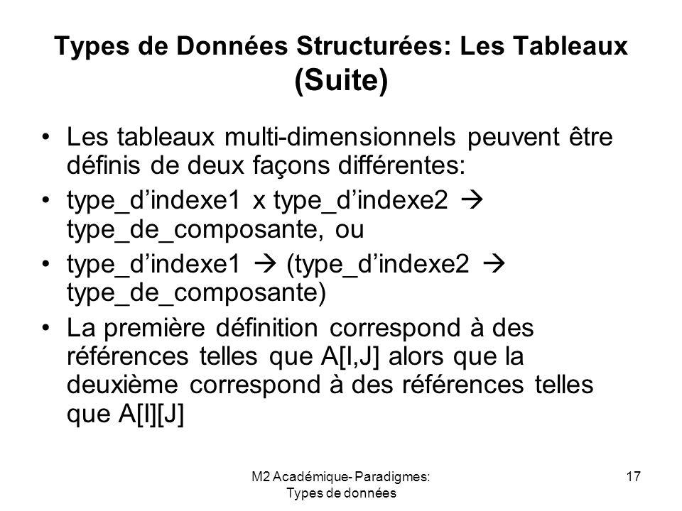 M2 Académique- Paradigmes: Types de données 17 Types de Données Structurées: Les Tableaux (Suite) Les tableaux multi-dimensionnels peuvent être définis de deux façons différentes: type_d'indexe1 x type_d'indexe2  type_de_composante, ou type_d'indexe1  (type_d'indexe2  type_de_composante) La première définition correspond à des références telles que A[I,J] alors que la deuxième correspond à des références telles que A[I][J]