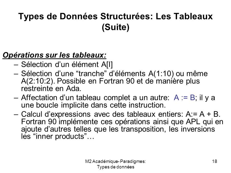 M2 Académique- Paradigmes: Types de données 18 Types de Données Structurées: Les Tableaux (Suite) Opérations sur les tableaux: –Sélection d'un élément A[I] –Sélection d'une tranche d'éléments A(1:10) ou même A(2:10:2).